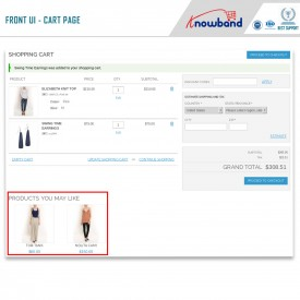 Automatic Related Products - Magento ® Extensions