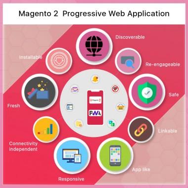 Aplicación móvil Magento 2 PWA