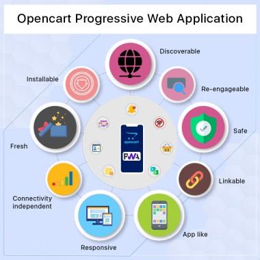 Desarrollo de Aplicaciones Móviles OpenCart