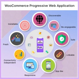 Application mobile WooCommerce PWA