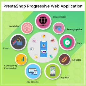 App mobile PWA PrestaShop