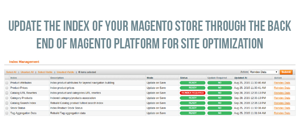 Turbo Boost Your Magento Site With These Tips- Update indexes of your Magento site | Knowband